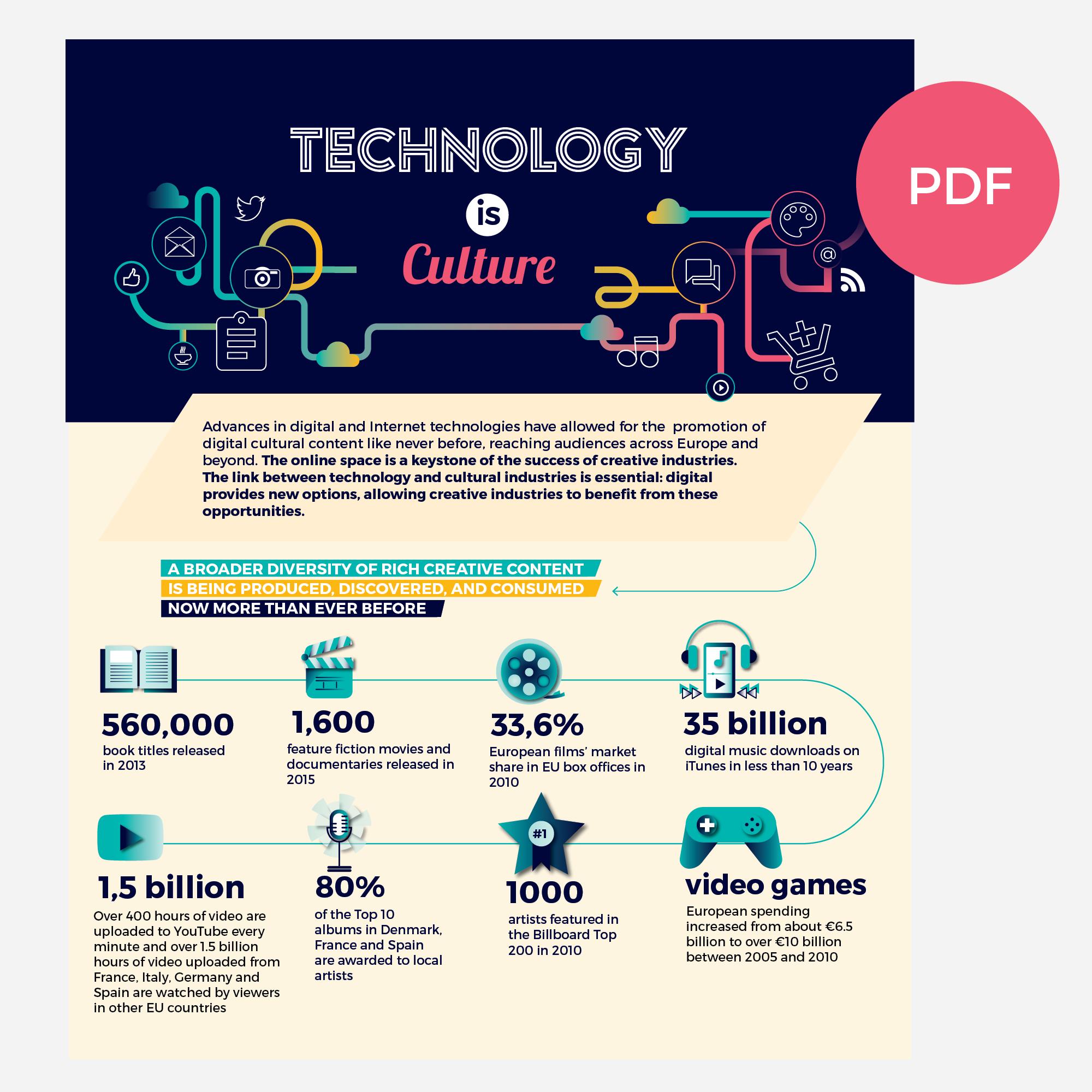 Infographic_PDF